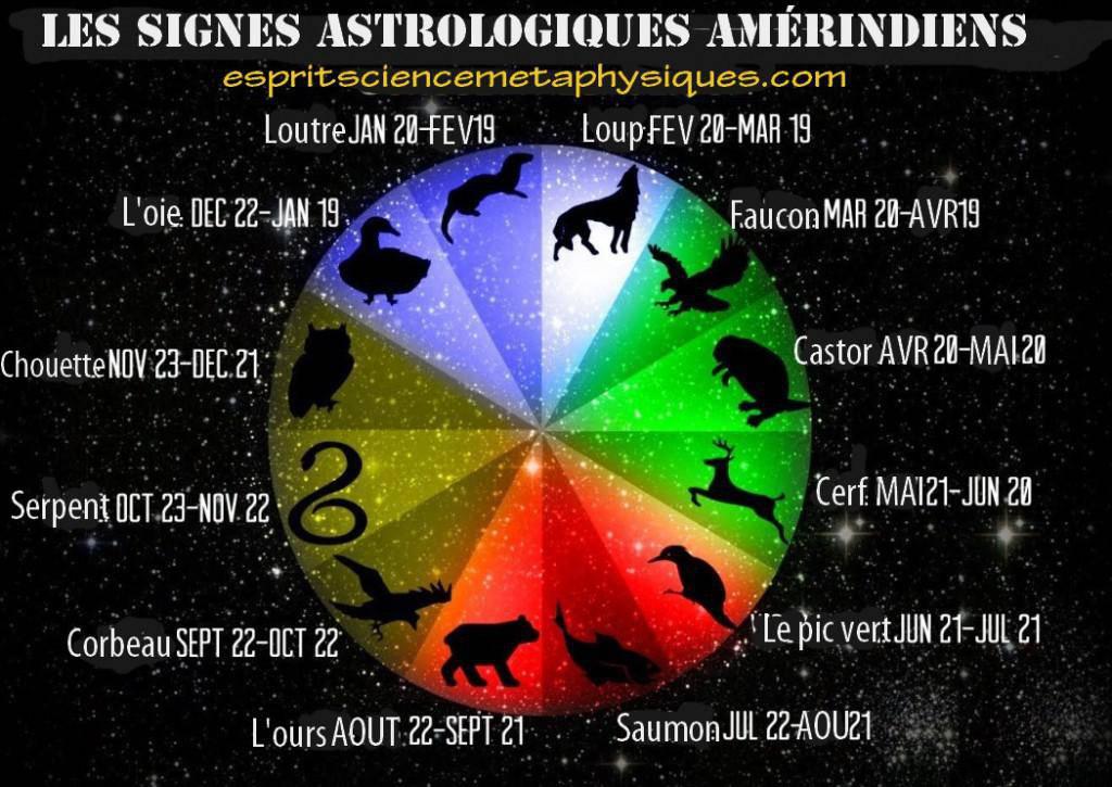 Les-signes-astrologiques-amérindiens--1024x725