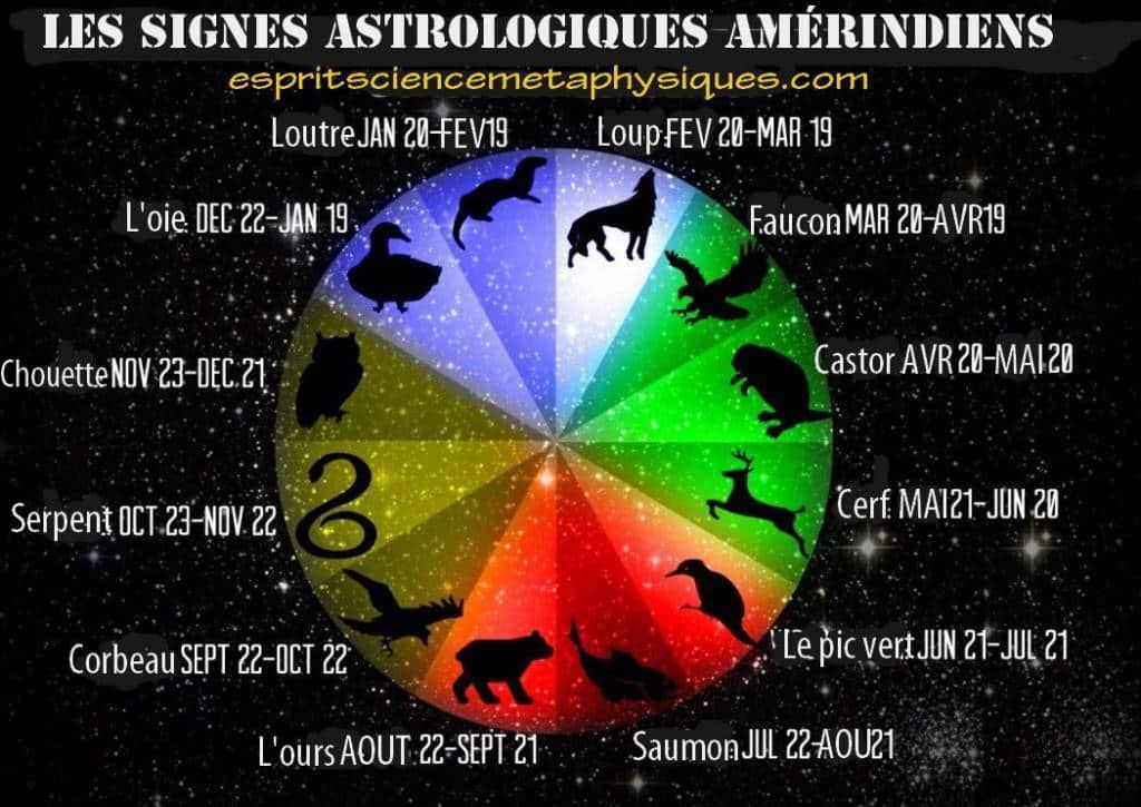 20 Mai Signe Astrologique esotérisme) signes astrologiques amérindiens - la porte est en dedans