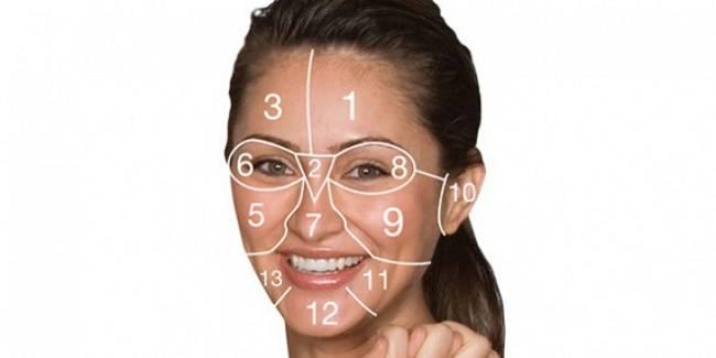 mine-shaing-chinois-face-carte-révèle-ce-vos-Body-combats-avec