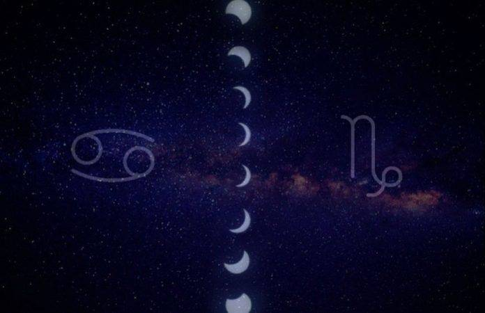 cycle de l'éclipse