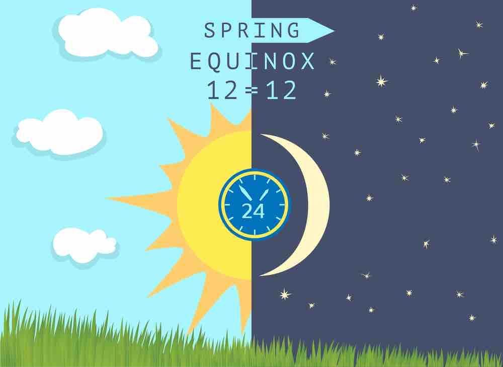 équinoxe de printemps 2020